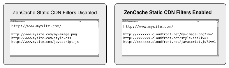 comet-cache-static-cdn-filters-enable-disable