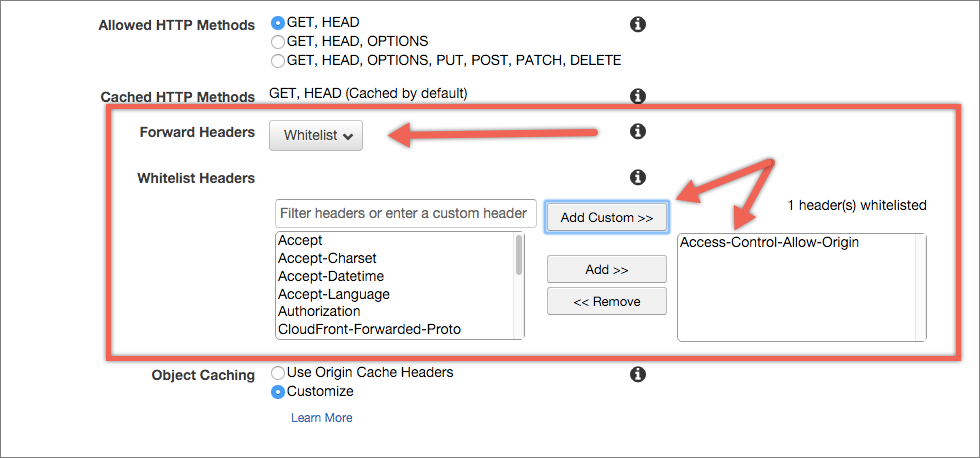 Amazon CloudFront: Whitelist Headers